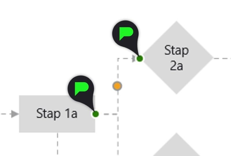 Stap 5: Stroomdiagram lijnen