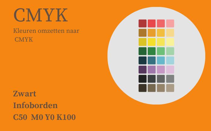 aanleverspecificaties informatieborden kleuren CMYK instellen