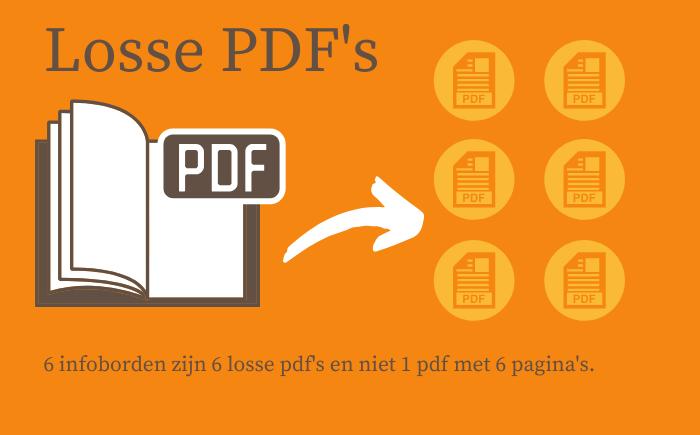 aanleverspecificaties informatieborden losse PDF