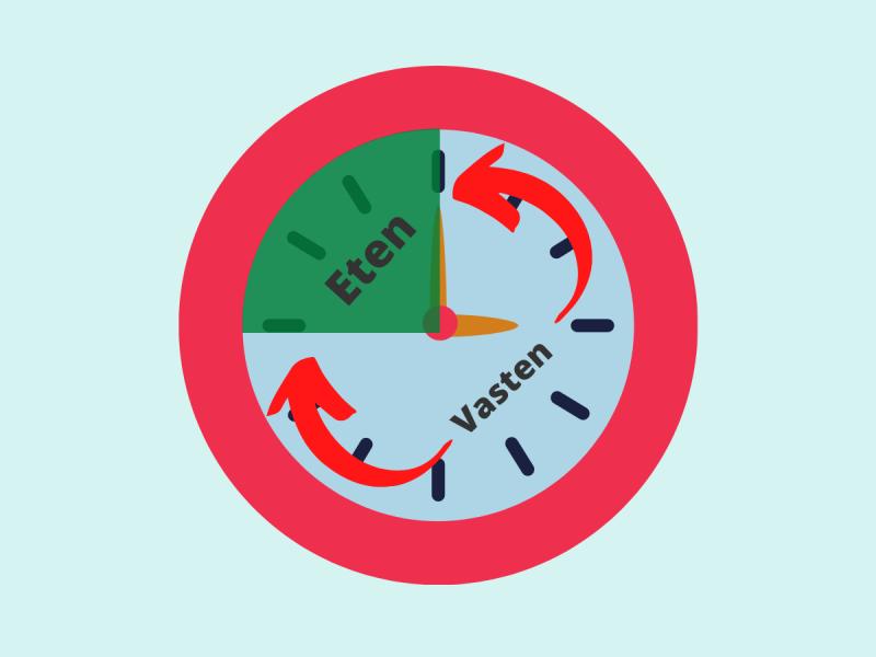Autofagie intermittent fasting