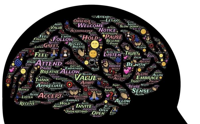 met deze training verbeter je jouw werkgeheugen en concentratie.
