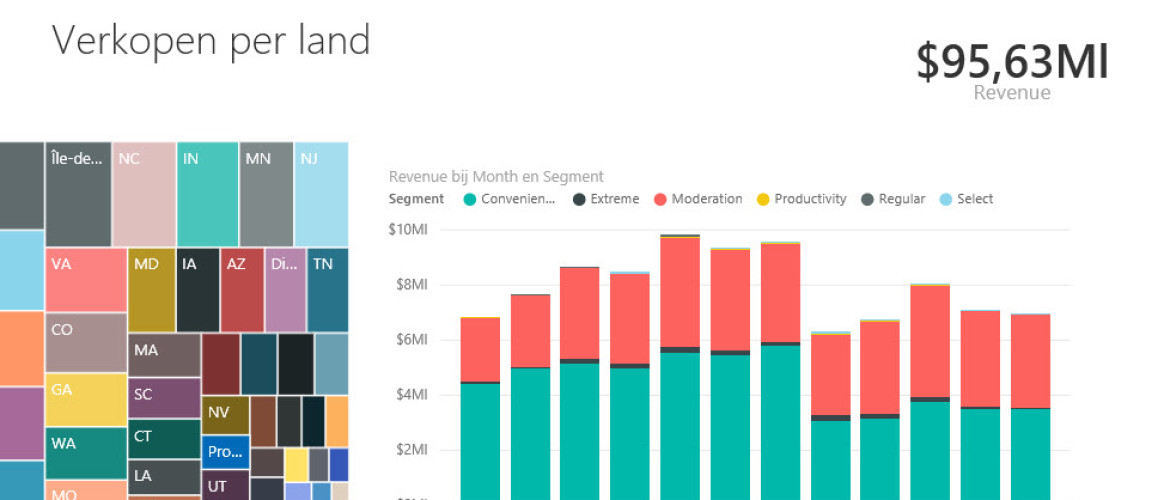 Power BI Desktop - lokaal dashboards maken en uploaden naar PowerBI.com