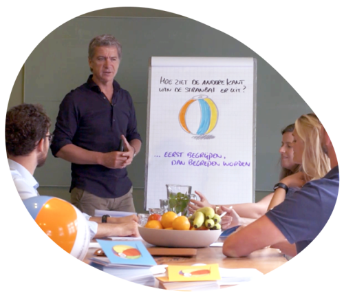 Management en verkooptrainingen voor leidinggevenden