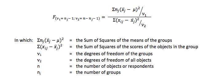 The ANOVA formula