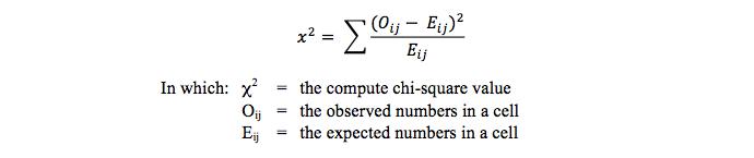 Chi-square distribution formula