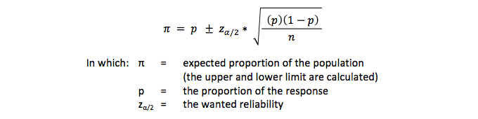Confidence interval PI