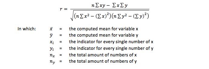 Formula for the correlation