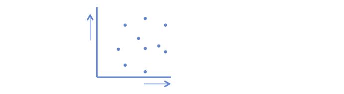 Correlation r = 0
