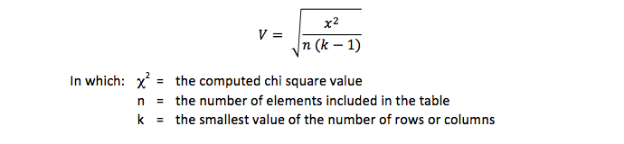 The formula of Cramers V