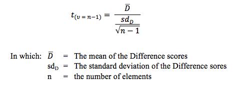 One smple t-test formula