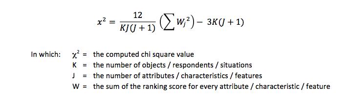 Formula of the Friedman test