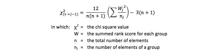 The formula of the Kruskal-Wallis test