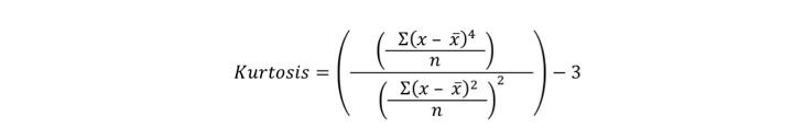 The formula of Kurtosis