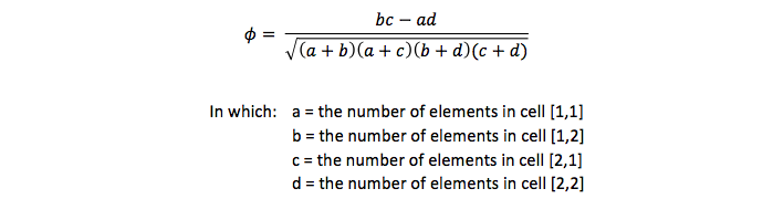 Formula of the phi-coefficient