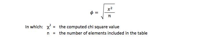 Formula phi-coefficient