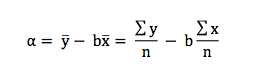 Formula to compute the regression coefficient a
