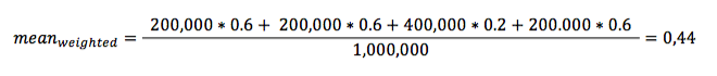 Formumal for weighting in this example