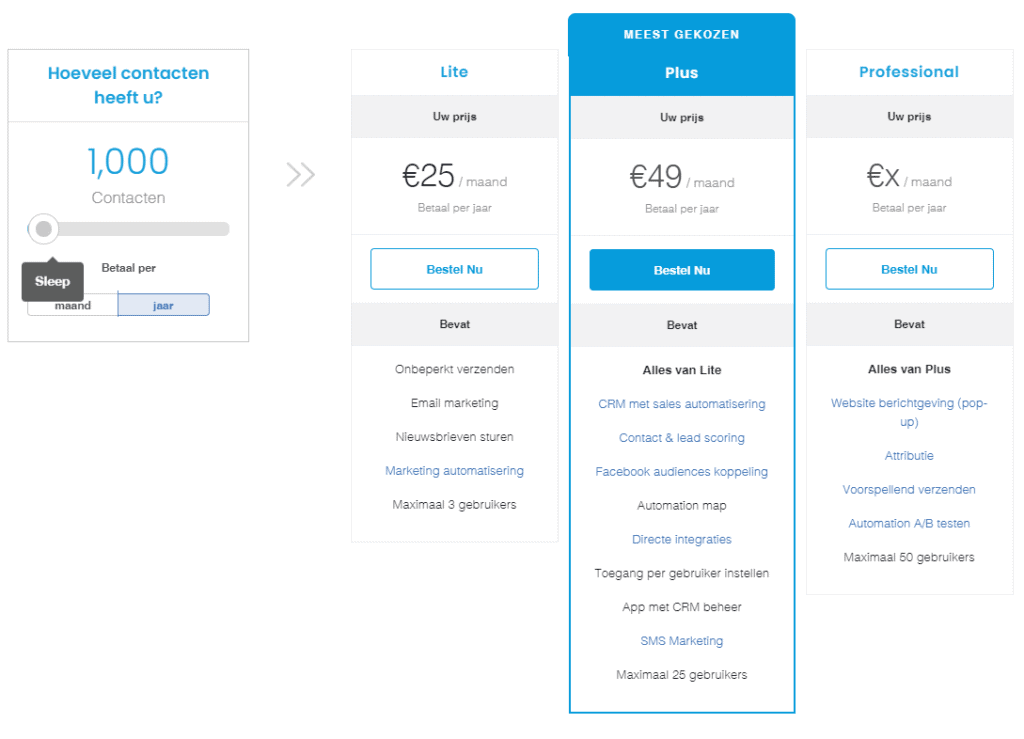 Mailblue review - prijzen