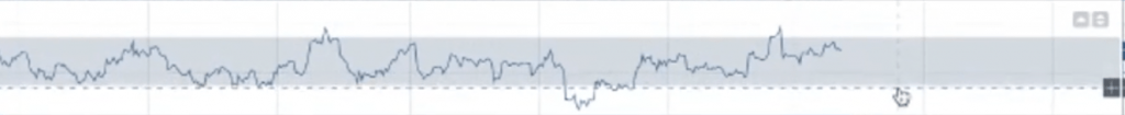 Technische Analyse Bitcoin review - Relatieve Sterke Index