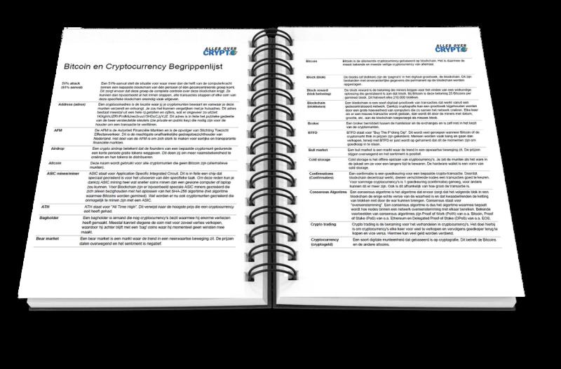 crypto signals review - Begrippenlijst