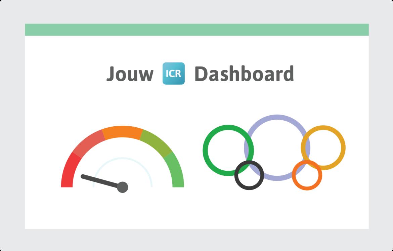 Dashboard om verbeteracties uit het verbeterplan te realiseren.