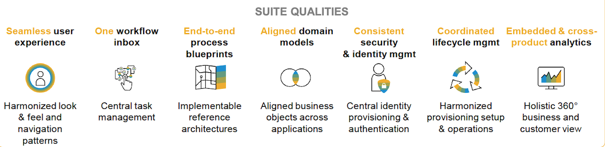 RISE with SAP | Intelligent Suite | Suite Qualities