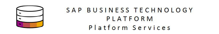 Business Technology Platform of RISE with SAP