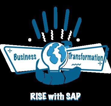 Rise with SAP | Business Transformation as a Service | SAP S/4HANA Cloud