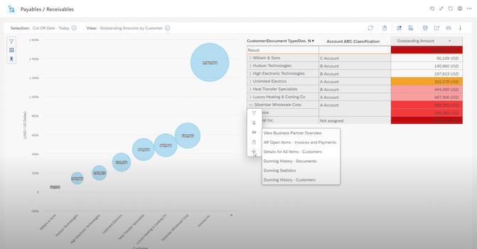 Integration SAP Business ByDesign - MS Teams - Edit Options