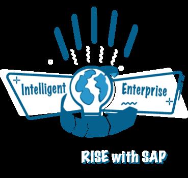 Rise with SAP | Intelligent Enterprise | SAP S/4HANA