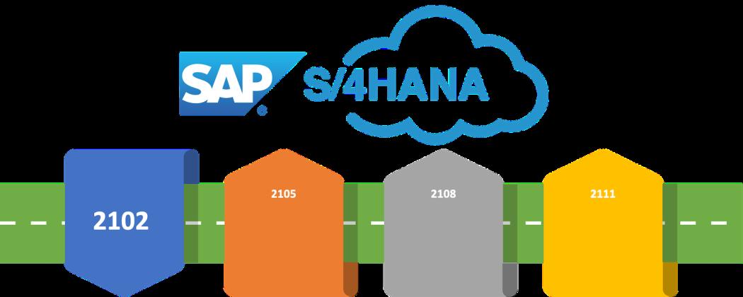 SAP S/4HANA Cloud Release 2102 Highlights