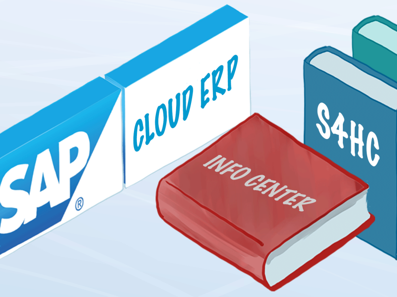 SAP S/4HANA Cloud Details | RISE with SAP
