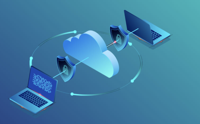 SAP Finance Led ERP Security