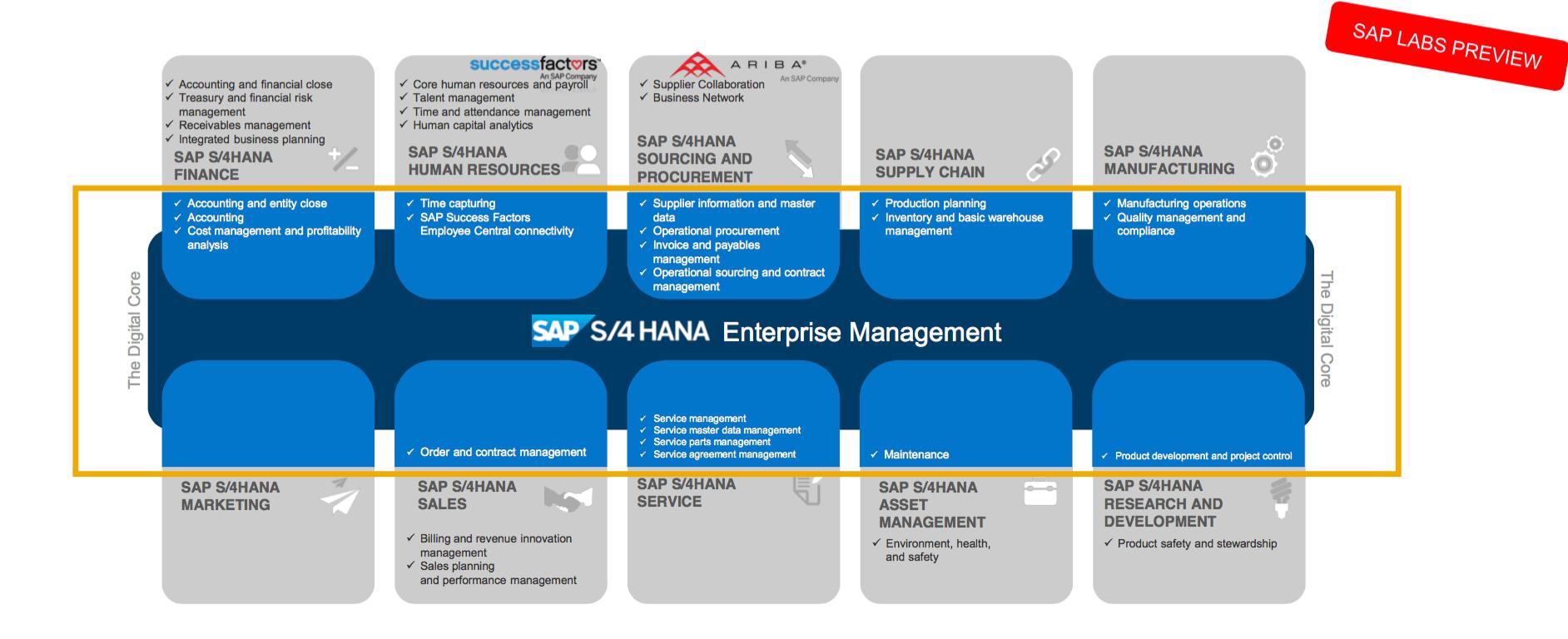 scheer-nederland-sap-s4-hana-enterprise-management