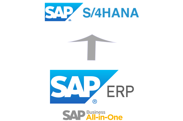 Overstappen naar SAP S/4HANA Cloud ERP