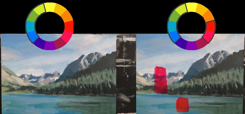 Contrast complementaire kleuren