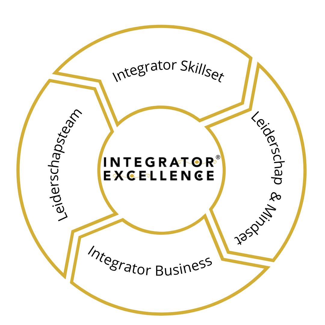 Integrator Excellence® model