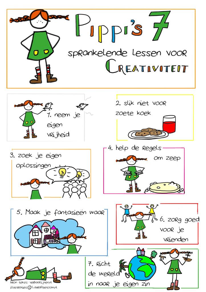 Lessen van Pippi - Laura Peetoom