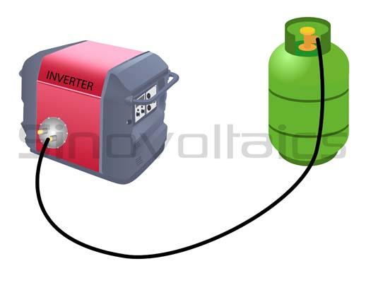 Propane emergency generator as a solar backup