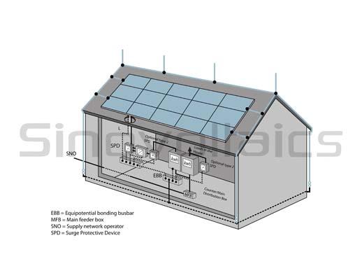 Solar lightning protection