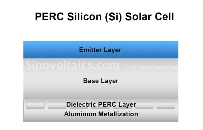 Устройство PERC солнечного элемента