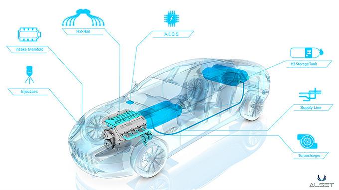 Hydrogen storage trends in automobility:  Aston Martin with hydrogen storage