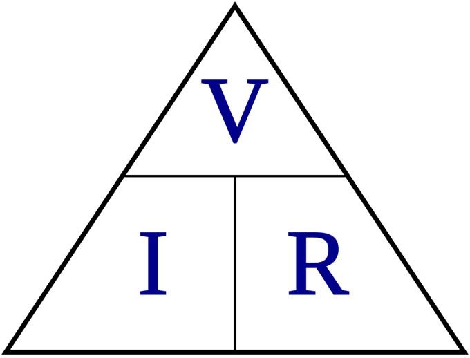 Ohm's Law and miserly solar modulesOhms Law Triangle