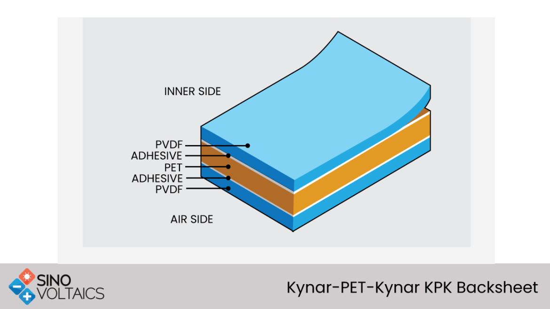 Kynar-PET-Kynar