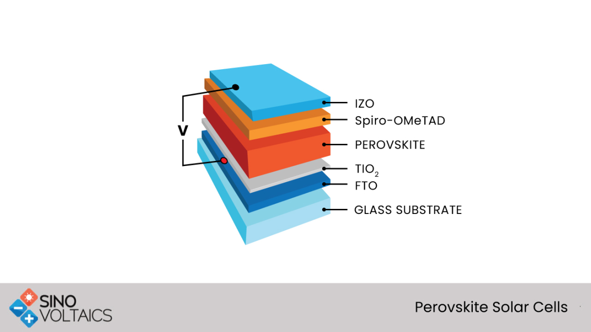 Perovskite cells
