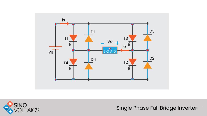 Single-phase and Three-phase
