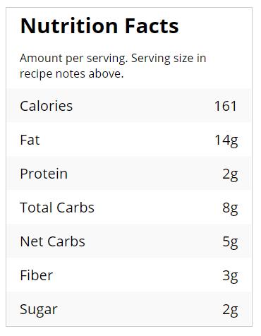 netto koolhydraten waarvan suikers