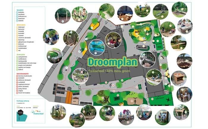 ontwerp droomplan voor groen blauw schoolplein