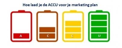 hoe laad je de ACCU van je marketingplan?