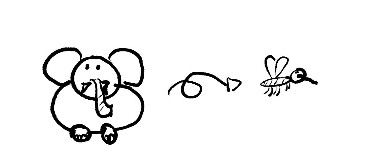 Van een olifant weer een mug maken